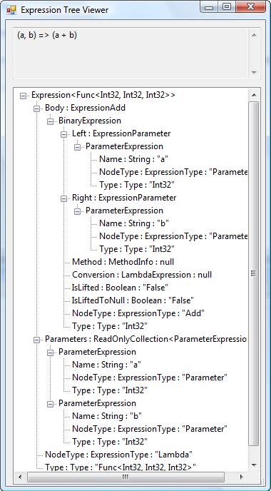 Lambda expression tree